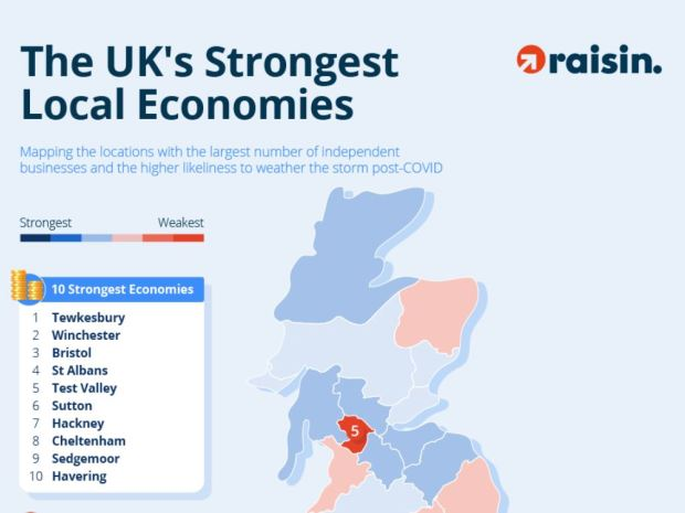 Gloucestershire declared 'strongest area for local business in the UK' with Tewkesbury taking the top spot