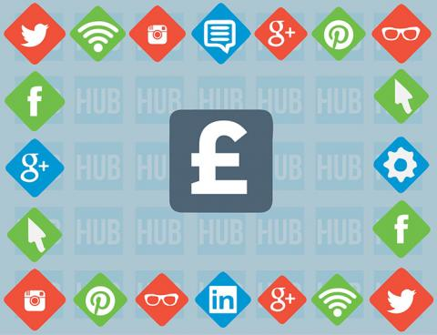 How to maximise the return on your online advertising investment